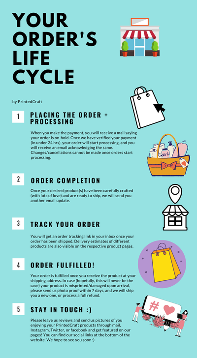Order's life cycle